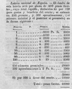 Lista de premios 1812